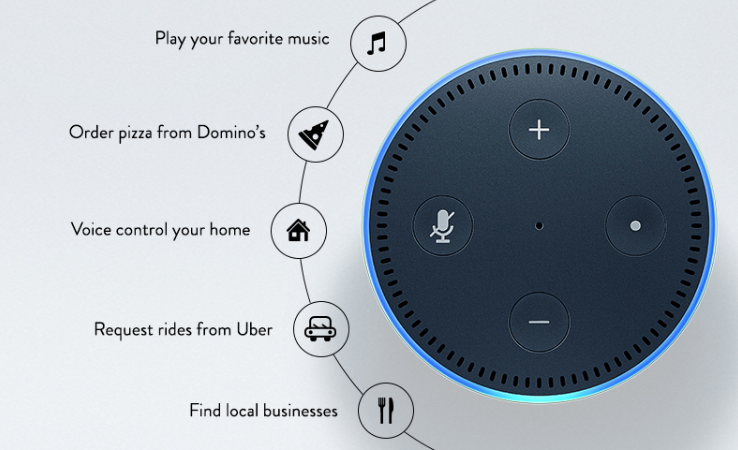 Amazon Echo Dot 2nd